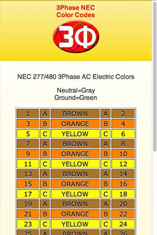 on 2011 nec 480v color code, transformer color code, insulation color code, hvac color code, paint color code, plumbing color code, wiring color code, nec conductor color code, power supply color code, vinyl siding color code, nec wire color code, windows color code,