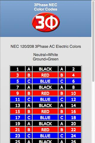 Great Electrical Wiring Color Chart Pictures Inspiration ...
