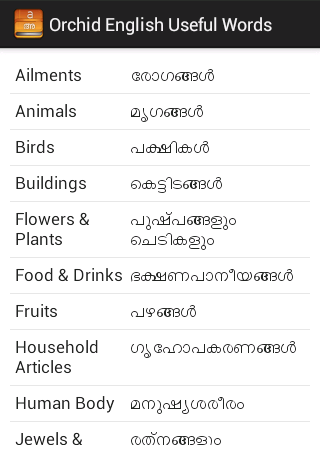 google english to malayalam dictionary